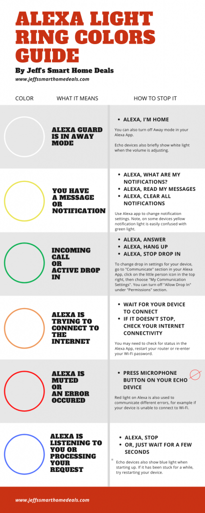 Alexa Light Ring Colors Guide